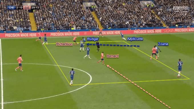 Ruediger kèm chặt Richarlison khiến tiền vệ người Brazil thường xuyên mất bóng