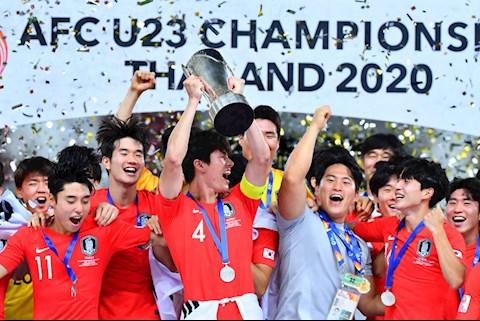 LĐBĐ Hàn Quốc đề xuất đổi tuổi thi đấu tại Olympic Tokyo 2020 hình ảnh