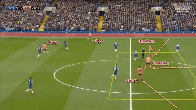 Với cách bố trí Richarlison, Everton có thể làm quá tải tuyến giữa