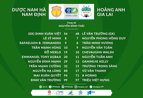 Doi hinh thi dau tran Nam Dinh vs HAGL