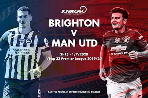 Trực tiếp Brighton vs MU hôm nay 17 Ngoại hạng Anh 201920 hình ảnh