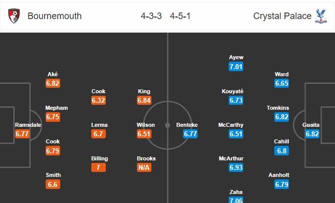 Nhận định Bournemouth vs Crystal Palace, 01h45 ngày 21/6