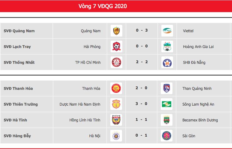 Kết quả vòng 7 LS V.League 2020. Ảnh: VPF