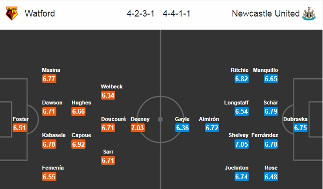Soi kèo Watford vs Newcastle, 18h30 ngày 11/7