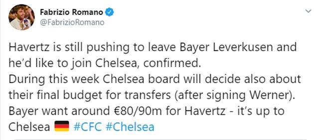 Kai Havertz edging closer to Chelsea move - Bóng Đá