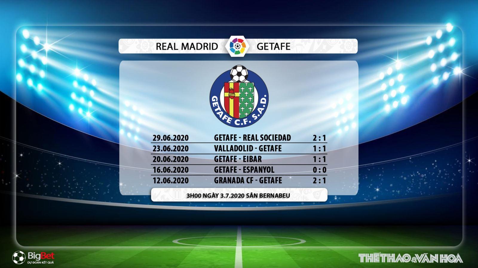 Real Madrid vs Getafe, bóng đá, trực tiếp Real Madrid vs Getafe, soi kèo Real Madrid vs Getafe, lịch thi đấu, nhận định, dự đoán, kèo bóng đá, soi kèo