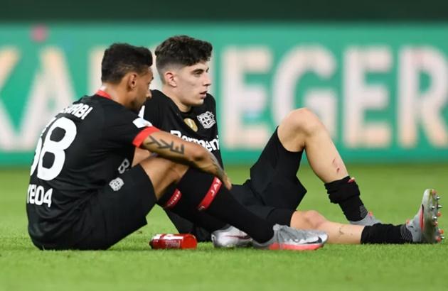 Kai Havertz to 'discuss future' with Bayer Leverkusen after season, - Bóng Đá